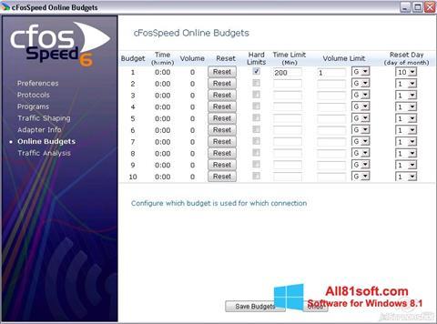 Στιγμιότυπο οθόνης cFosSpeed Windows 8.1