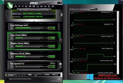 Στιγμιότυπο οθόνης MSI Afterburner Windows 8.1