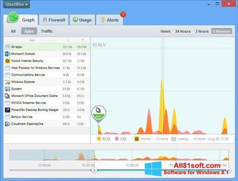 Στιγμιότυπο οθόνης GlassWire Windows 8.1